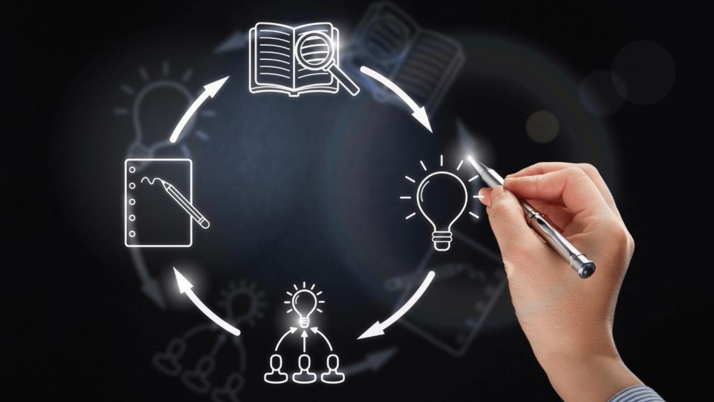 Digital Marketing for BPO Services